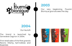 2003 Our very beginning Fourmi Bionique granola sees the day. 2004 Our launch The brand is launched by Genevieve Gagnon in 2004. First retail sales of the first granola flavors: Vitality, Aphrodisiac and Essential.